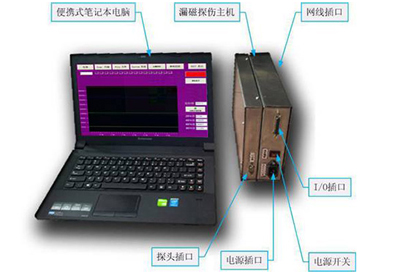 Portable Magnetic Flux Leakage Testing Equipment