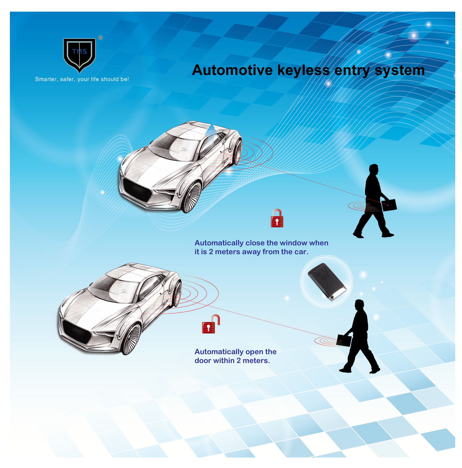Automotive  keyless entry system IS508