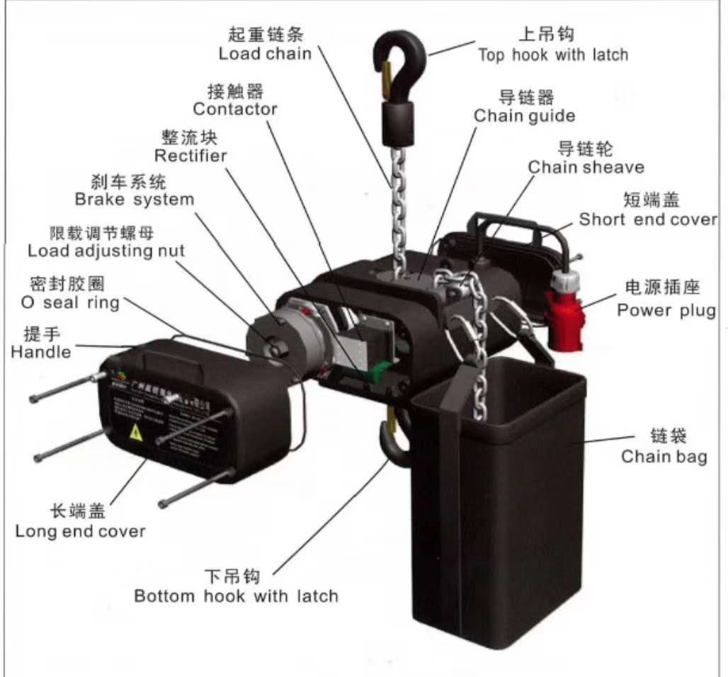 Stage lifting electric hoist