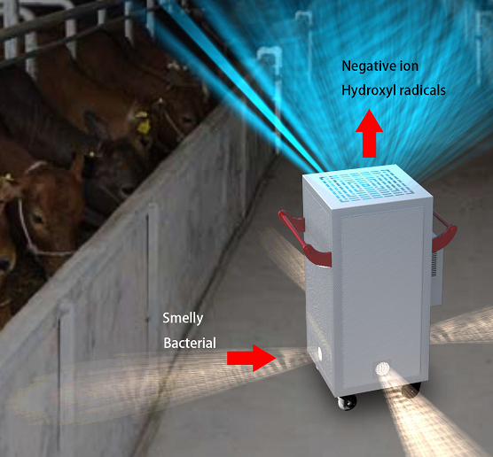 Cattle farm disinfection and deodorization equipment