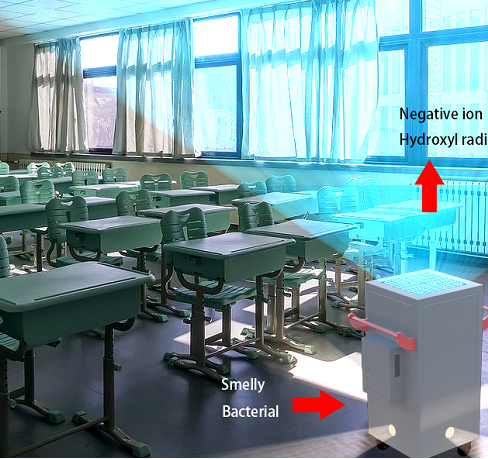 Hotel school hospital disinfection and deodorization