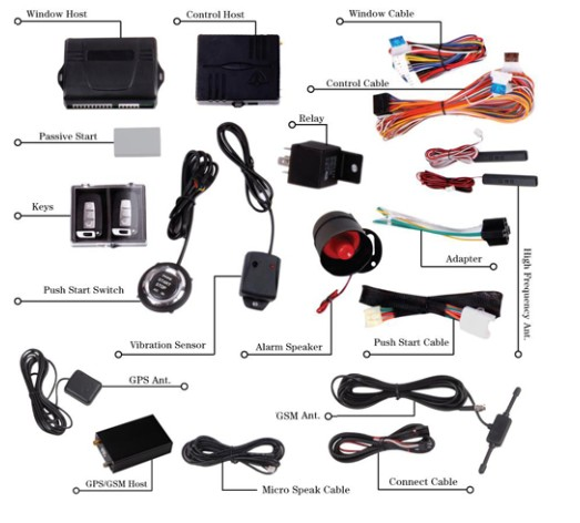 Automotive Smart Control System ( All in one style IS609ii )
