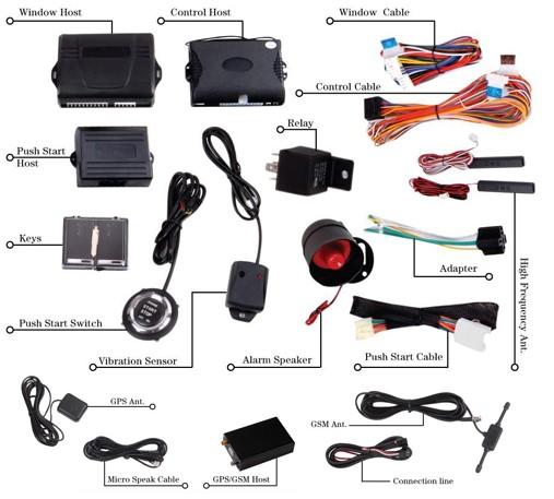 Automotive Smart Control System ( IS608ii )