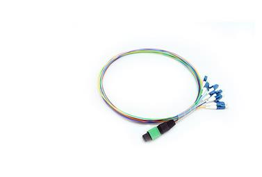 FTTH drop cableof OMC, more professional more satisfied