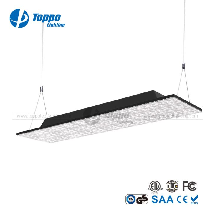 ETL DLC LED Panel Lights
