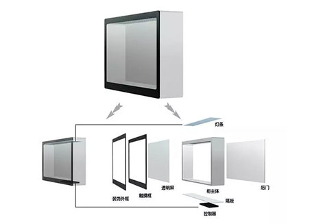 Transparent Display Factory Price Transparent Display  LCD Transparent Screen  Transparent Display Supplier