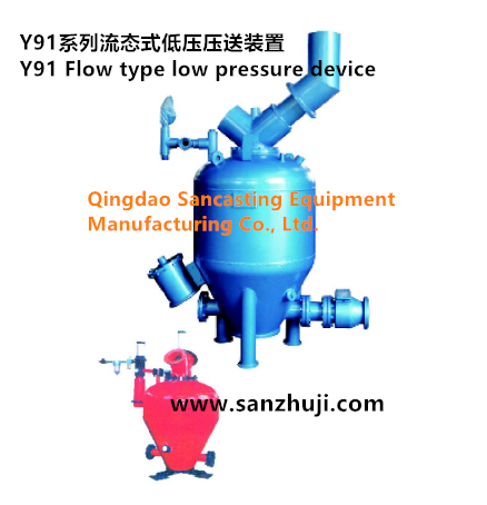 Y91 Flow type low pressure device
