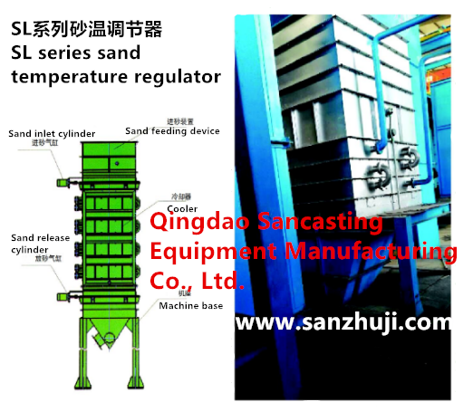 SL series sand temperature regulator