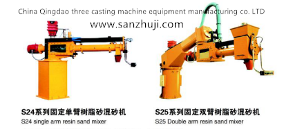Resin sand mixing machine