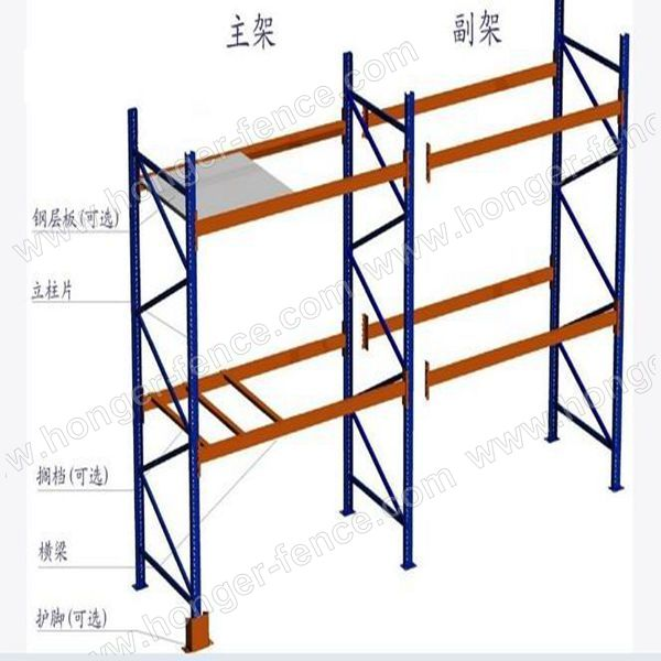 Heavy-duty rack Beam type shelf storage shelf systems