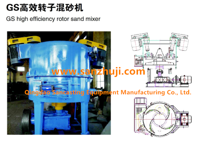 GS high ficliency rotor sand mixer