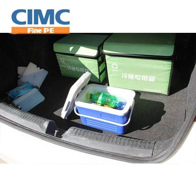 Car insulation box