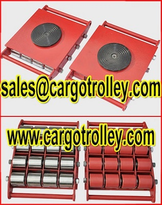 Load moving trolley application