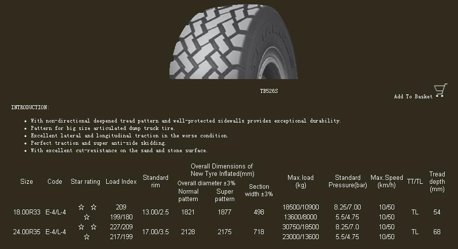 Off-the-Road Tyre