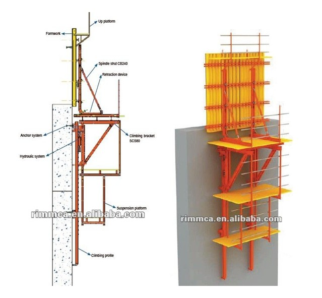 Self Climbing Formwork Building Materials Construction And
